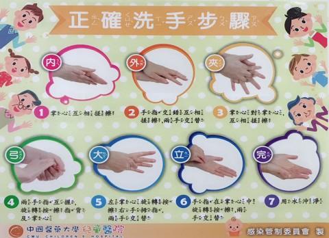 正確洗手步驟(2月1F) (1).jpg